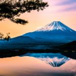 【Access】How to get to Mt.Fuji